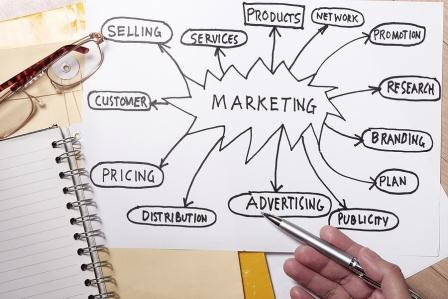 The many disciplines of PR/Marketing